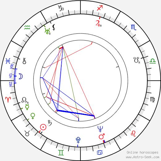 Don Blackman tema natale, oroscopo, Don Blackman oroscopi gratuiti, astrologia