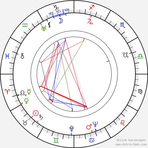 Jean Marion день рождения гороскоп, Jean Marion Натальная карта онлайн