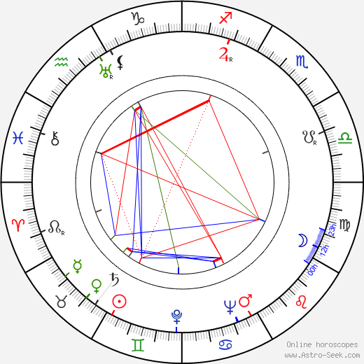 John Payne tema natale, oroscopo, John Payne oroscopi gratuiti, astrologia