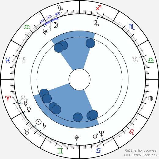 Mária Hojerová wikipedia, horoscope, astrology, instagram