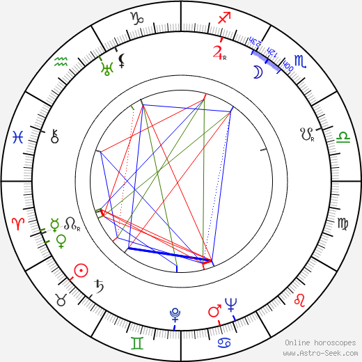 Nigel Patrick день рождения гороскоп, Nigel Patrick Натальная карта онлайн