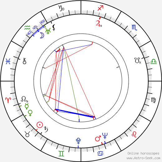 Richard Murphy tema natale, oroscopo, Richard Murphy oroscopi gratuiti, astrologia