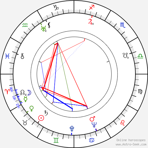 Saara Kalske день рождения гороскоп, Saara Kalske Натальная карта онлайн