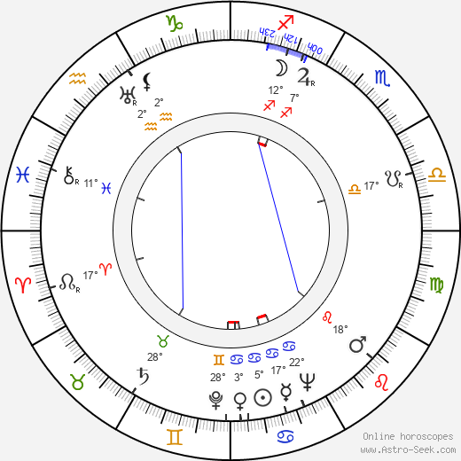 Carman Newsome birth chart, biography, wikipedia 2018, 2019