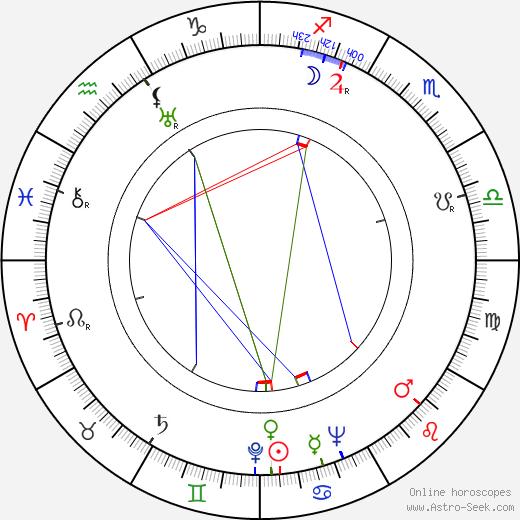 Carman Newsome birth chart, Carman Newsome astro natal horoscope, astrology