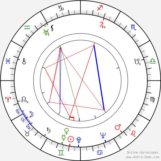 James Algar tema natale, oroscopo, James Algar oroscopi gratuiti, astrologia