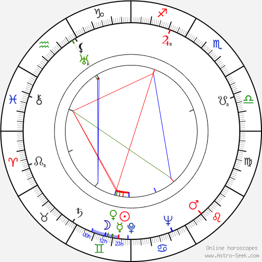 Jessie Lee Fulton birth chart, Jessie Lee Fulton astro natal horoscope, astrology