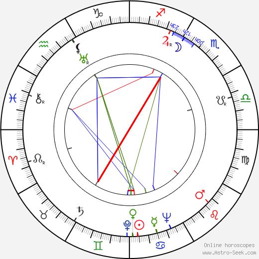 Leo Lehto birth chart, Leo Lehto astro natal horoscope, astrology
