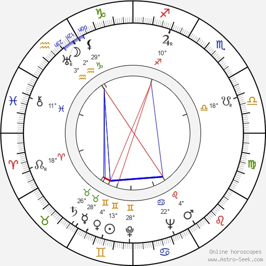 Topi Kankainen birth chart, biography, wikipedia 2019, 2020
