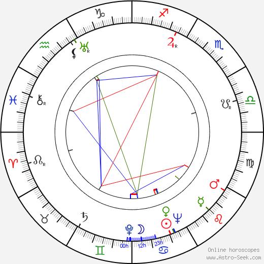 Dóra Fáy Kiss tema natale, oroscopo, Dóra Fáy Kiss oroscopi gratuiti, astrologia