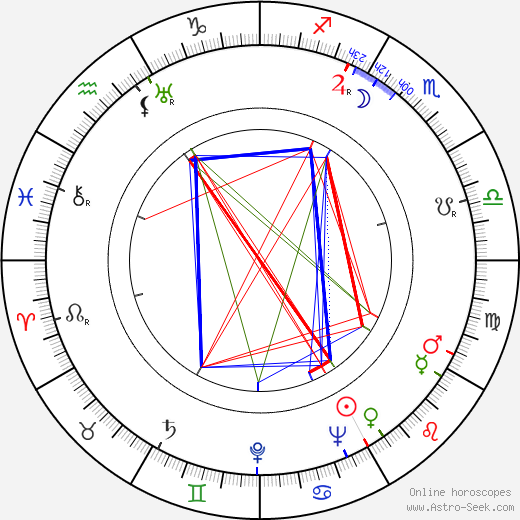 Michael Wilding astro natal birth chart, Michael Wilding horoscope, astrology