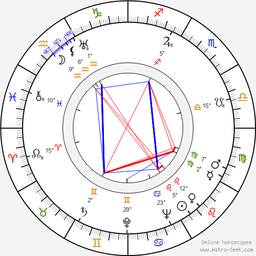 Myrtle Devenish birth chart, biography, wikipedia 2020, 2021