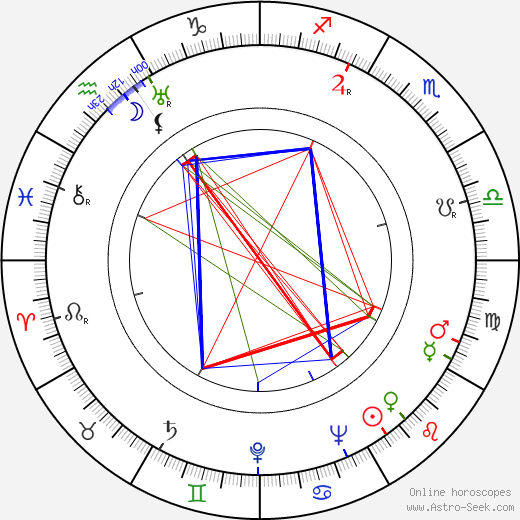 Myrtle Devenish birth chart, Myrtle Devenish astro natal horoscope, astrology