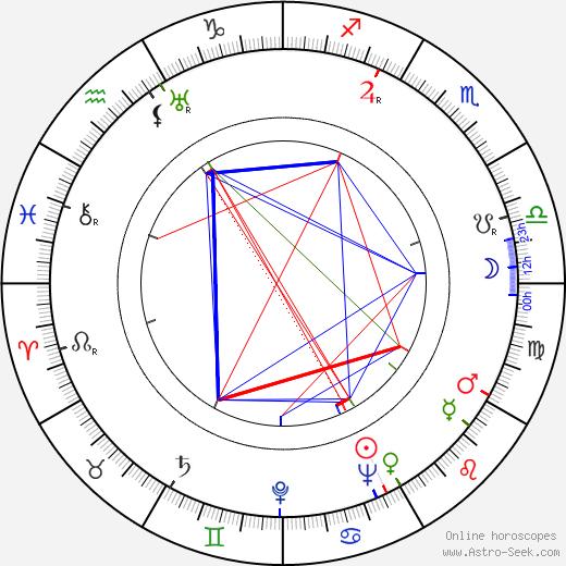 Tatu Vaaskivi tema natale, oroscopo, Tatu Vaaskivi oroscopi gratuiti, astrologia