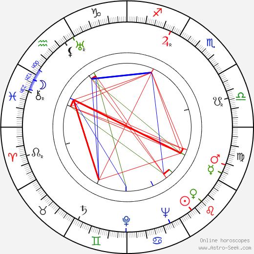 Tauno Rautiainen astro natal birth chart, Tauno Rautiainen horoscope, astrology