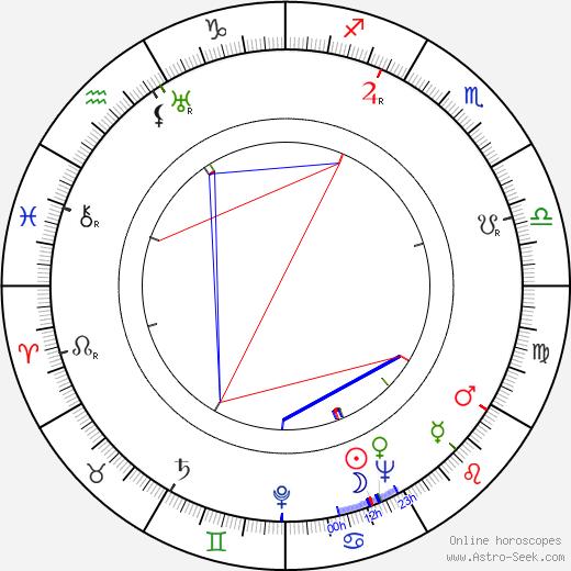 Вуди Гатри Woody Guthrie день рождения гороскоп, Woody Guthrie Натальная карта онлайн