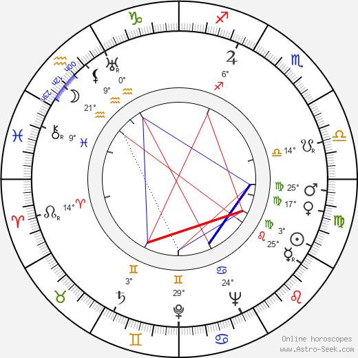 Aaron Rosenberg birth chart, biography, wikipedia 2019, 2020