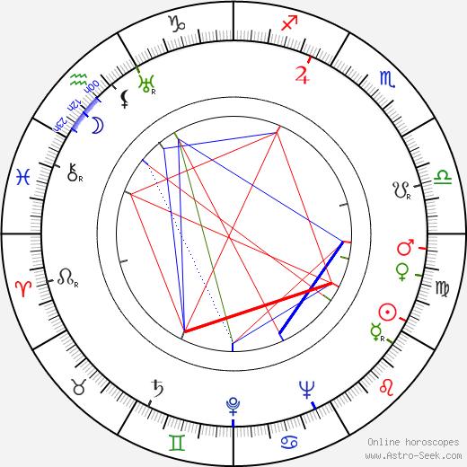 Aaron Rosenberg astro natal birth chart, Aaron Rosenberg horoscope, astrology