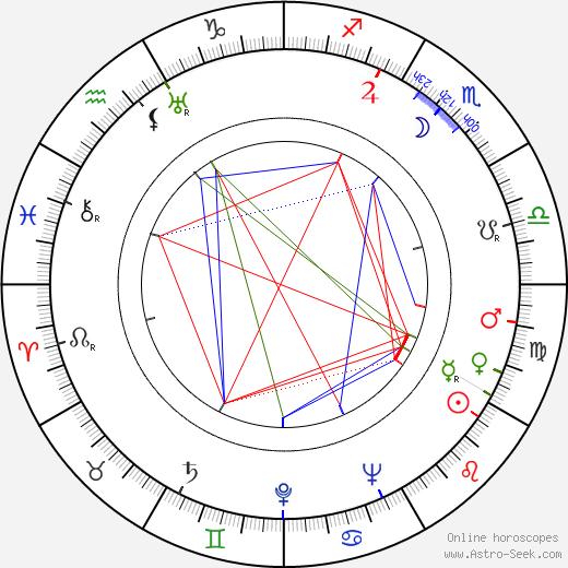 Constance Worth день рождения гороскоп, Constance Worth Натальная карта онлайн