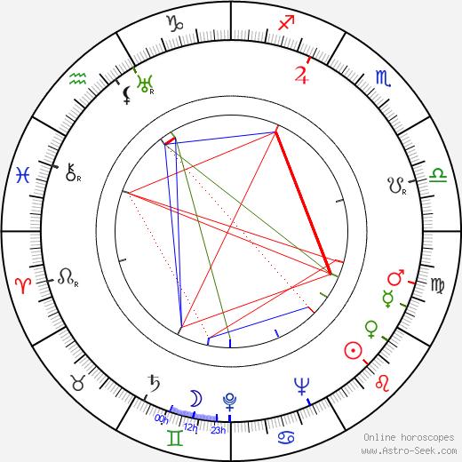 Daniel Mann tema natale, oroscopo, Daniel Mann oroscopi gratuiti, astrologia