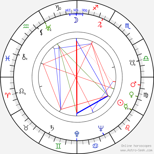 Eugeniusz Lotar birth chart, Eugeniusz Lotar astro natal horoscope, astrology
