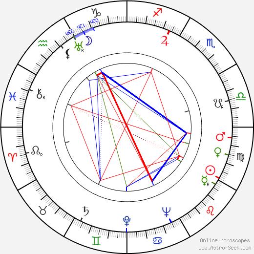 Florence Blot день рождения гороскоп, Florence Blot Натальная карта онлайн