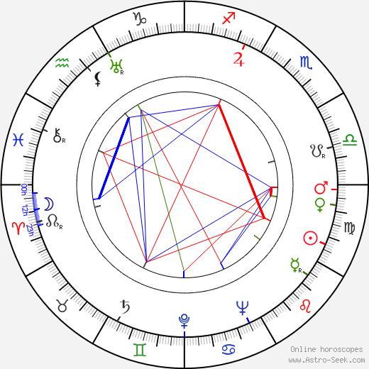Gigi Parrish день рождения гороскоп, Gigi Parrish Натальная карта онлайн