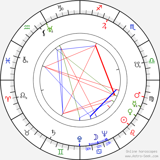 Jorge Amado tema natale, oroscopo, Jorge Amado oroscopi gratuiti, astrologia