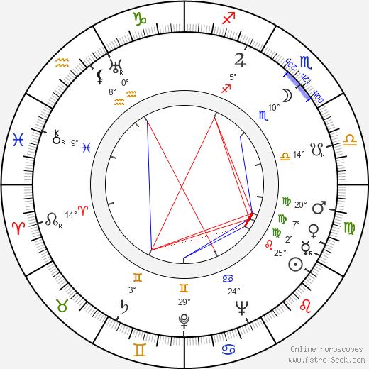 Kurt Meisel birth chart, biography, wikipedia 2020, 2021
