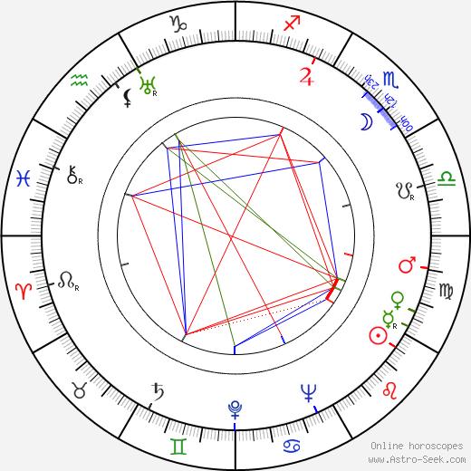 Kurt Meisel birth chart, Kurt Meisel astro natal horoscope, astrology