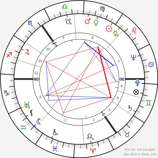 Léo Marjane tema natale, oroscopo, Léo Marjane oroscopi gratuiti, astrologia