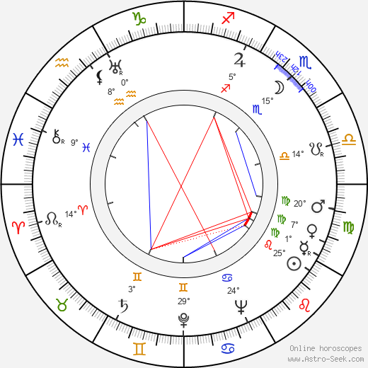 Linda Perry birth chart, biography, wikipedia 2017, 2018