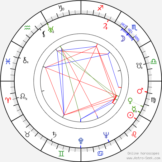 Linda Perry astro natal birth chart, Linda Perry horoscope, astrology