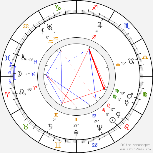 Marie Norrová birth chart, biography, wikipedia 2019, 2020
