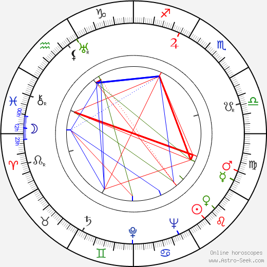 Marie Norrová astro natal birth chart, Marie Norrová horoscope, astrology