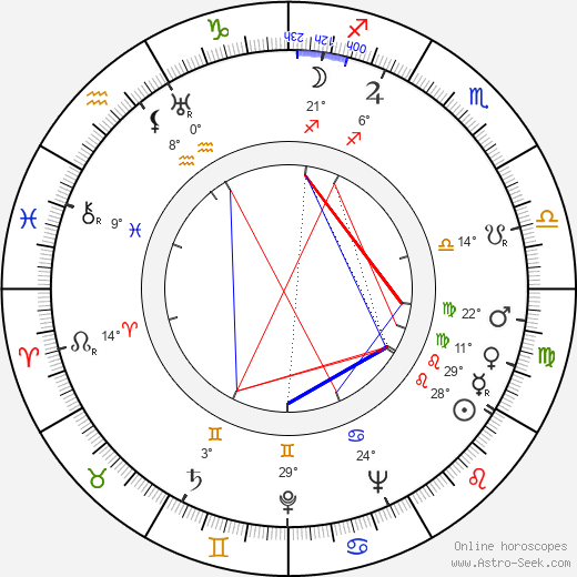 Paul Landres birth chart, biography, wikipedia 2020, 2021
