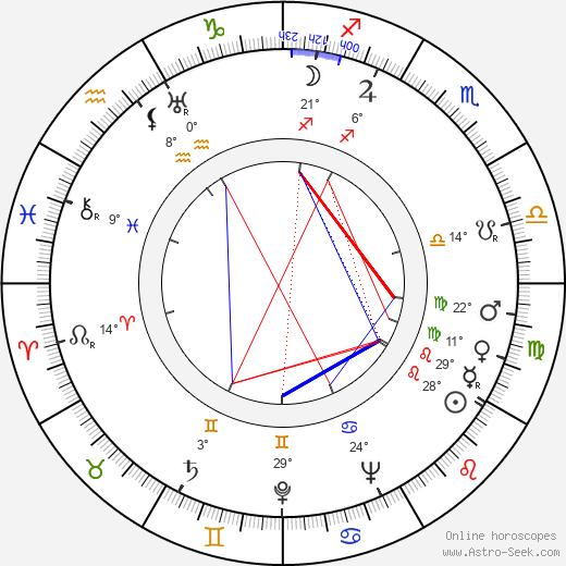 Paul Landres birth chart, biography, wikipedia 2019, 2020