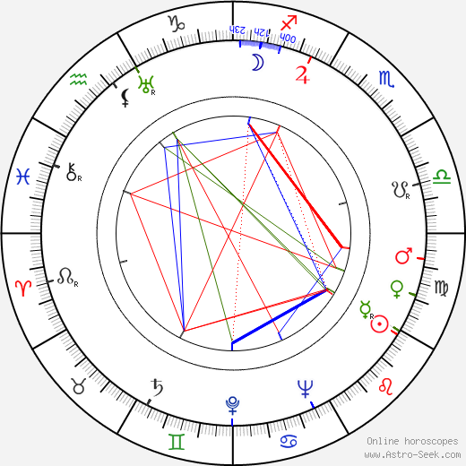 Paul Landres birth chart, Paul Landres astro natal horoscope, astrology