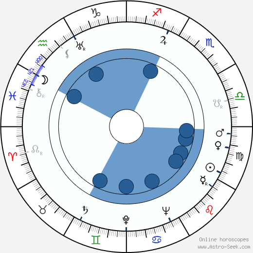Vernon Young wikipedia, horoscope, astrology, instagram