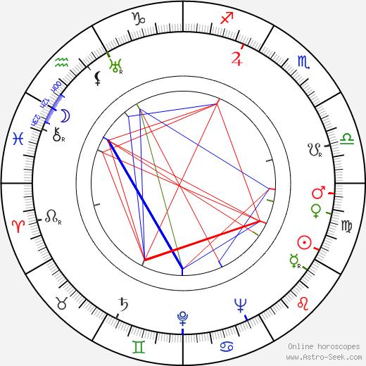 Vernon Young tema natale, oroscopo, Vernon Young oroscopi gratuiti, astrologia