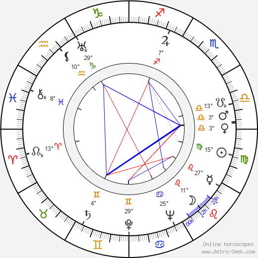 Alexander Mackendrick birth chart, biography, wikipedia 2019, 2020