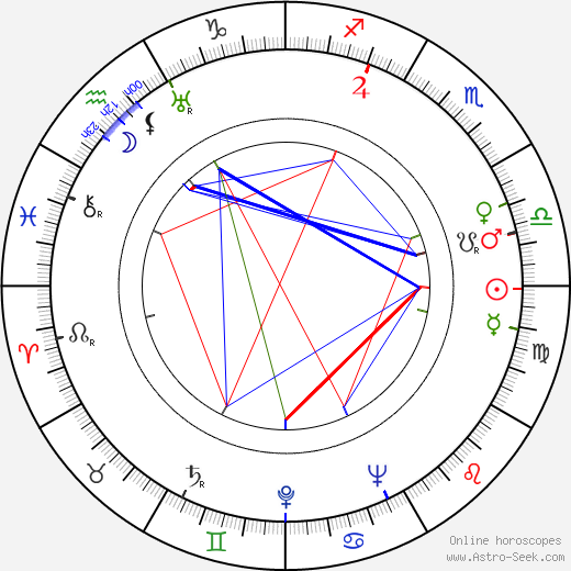 Alfred Gwynne Vanderbilt день рождения гороскоп, Alfred Gwynne Vanderbilt Натальная карта онлайн