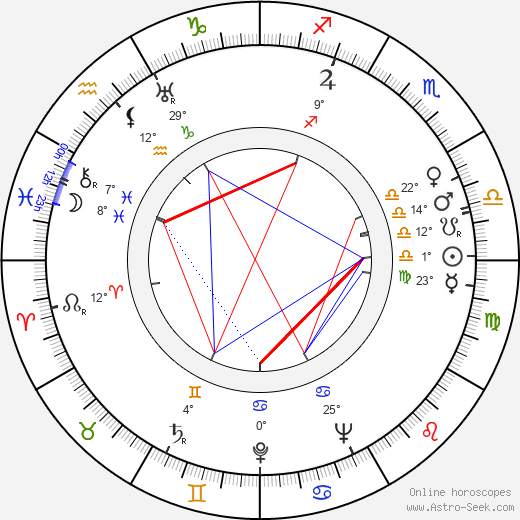 Don Porter birth chart, biography, wikipedia 2020, 2021