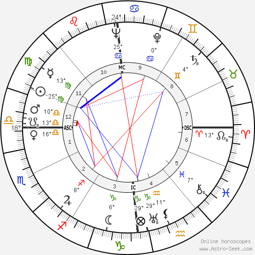 Elisabeth Schaeck birth chart, biography, wikipedia 2018, 2019