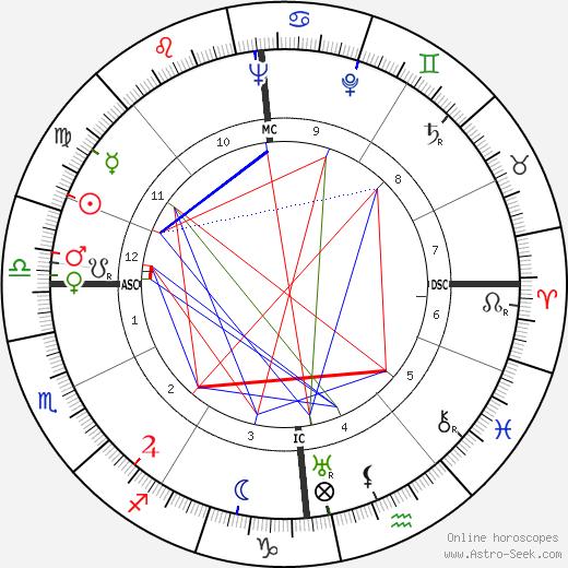Elisabeth Schaeck astro natal birth chart, Elisabeth Schaeck horoscope, astrology
