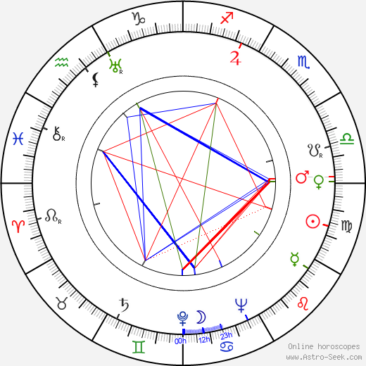 Göran Hongell день рождения гороскоп, Göran Hongell Натальная карта онлайн