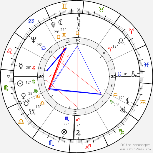 John Cage birth chart, biography, wikipedia 2020, 2021