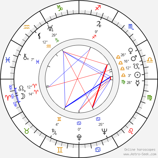 Tauno Marttinen birth chart, biography, wikipedia 2018, 2019