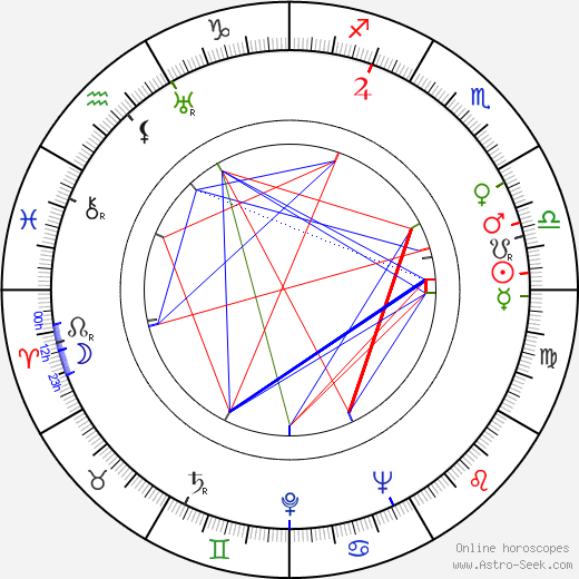 Tauno Marttinen birth chart, Tauno Marttinen astro natal horoscope, astrology