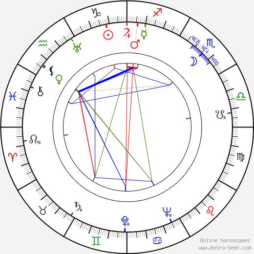 Anna Lee tema natale, oroscopo, Anna Lee oroscopi gratuiti, astrologia